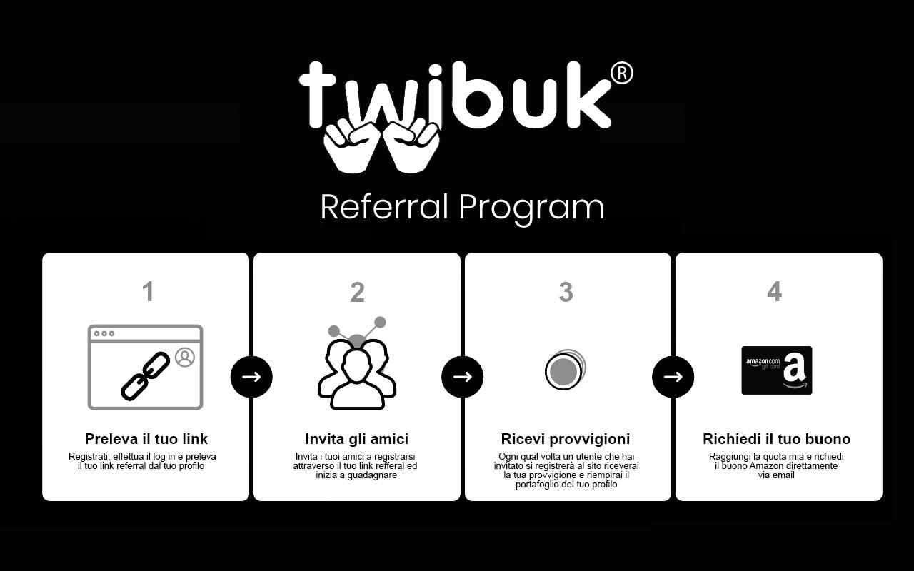 Twibuk Referral Program